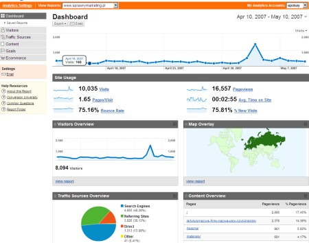 google-analytics-v2.jpg