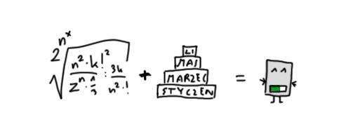 Page Rank równanie matematyczne aktualizowane raz na 3 miesiące