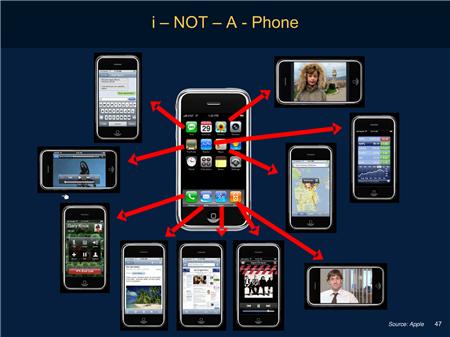 iphone-to-nie-telefon.png