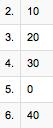 Wynik działania filtra Google Analytics