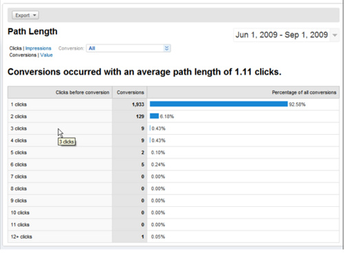 Google AdWords Search Funnels - path lenght