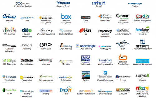 Google Apps Marketplace: logotypy deweloperów