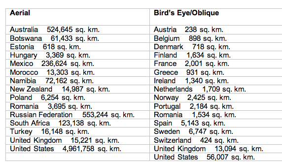 tabela: ile kilometrów map przybyło w jakim kraju