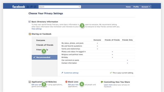 strona ustawień prywatności Facebook-nowa