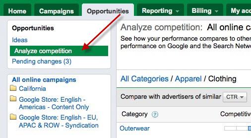 konto AdWords - Możliwości - Analiza konkurencji