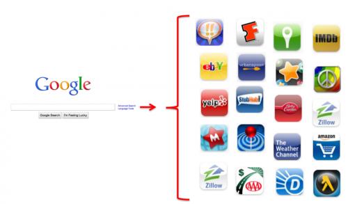 mobilne aplikacje zamiast wyszukiwarki