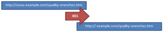 """schemat - przekierowanie 301 z URL-a z """"www"""" do wersji bez """"www"""""""