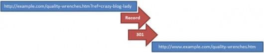 schemat: odnotuj referral i przekieruj 301