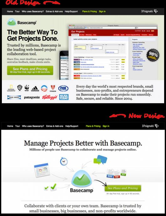 basecamp: stary i nowy projekt