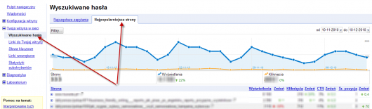 webmaster tools top pages