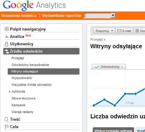 GWT analytics witryny odsyłające