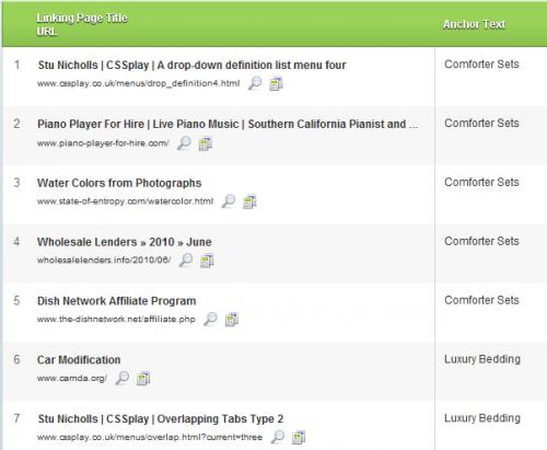Open Site Explorer pokazuje anchory linków prowadzących do JCPenney com