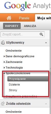analytics menu