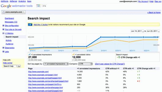 search-impact