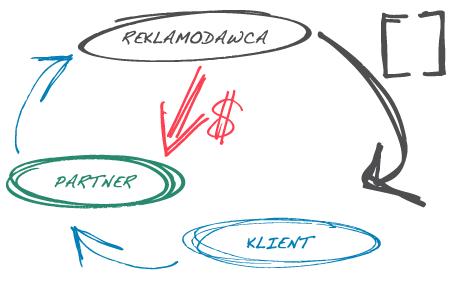 diagram-polski