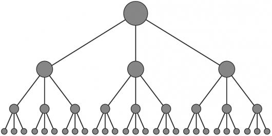 1 optymalna struktura witryny