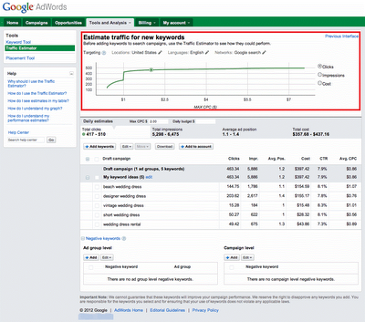 2 adwords_trafficestimator_graphtable_en