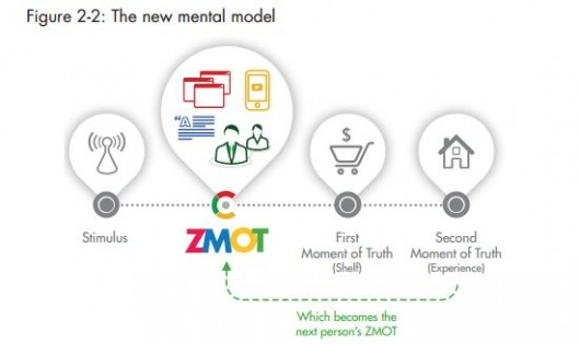 2 new_mental_model