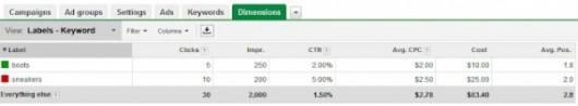 4 blog-screenshot-dimension-non-refresh-600x112