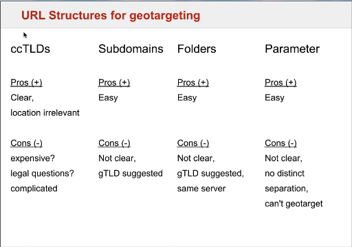 pozycjonowanie i geotargeting domen regionalizacja seo