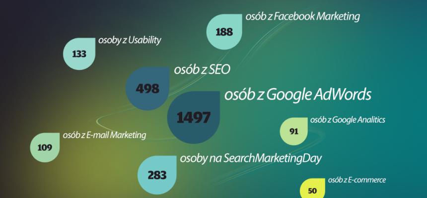 infografika-szkolenia-maxroy-do-2012