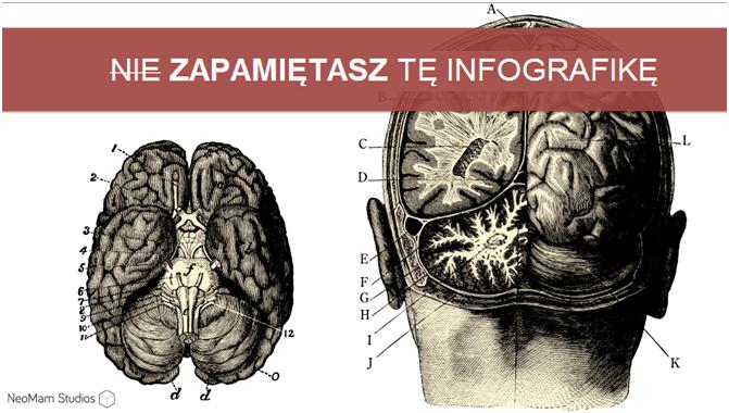 infogr