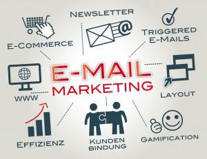 E-Mail Marketing (grafika