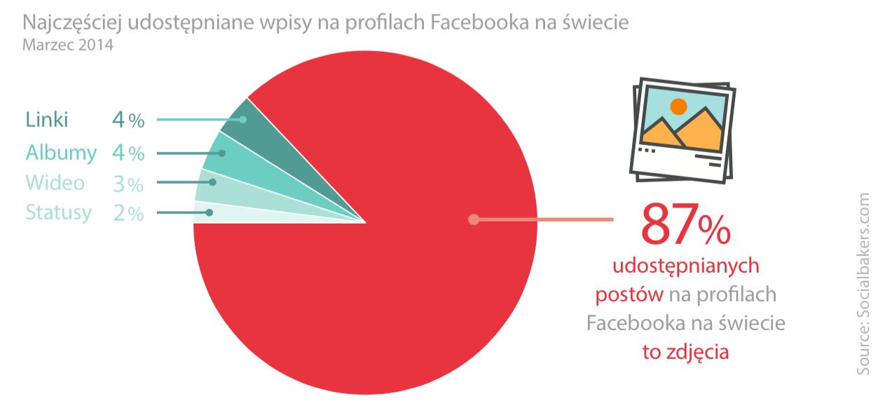 14_Facebook stats