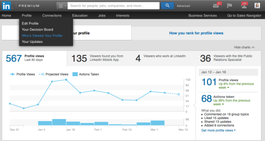 Kto ogląda Twój profil LinkedIn?