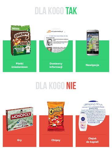 Rytuały a marki