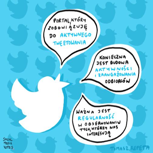 Twitter Marketing, Social Media Notes