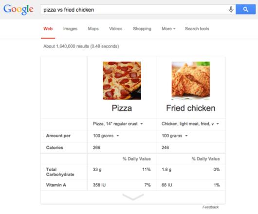 03 porównanie kalorii