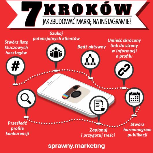 7-krokow-budowanie-marki-na-instagramie