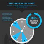 """Źródło: <a href=""""http://quicksprout.wpengine.netdna-cdn.com/wp-content/uploads/2015/01/BestTime_Infographic.jpg"""">QuickSprout</a>"""