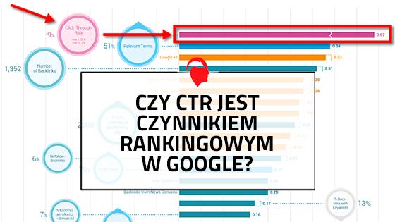 CTR w Google a wpływ na SEO Test