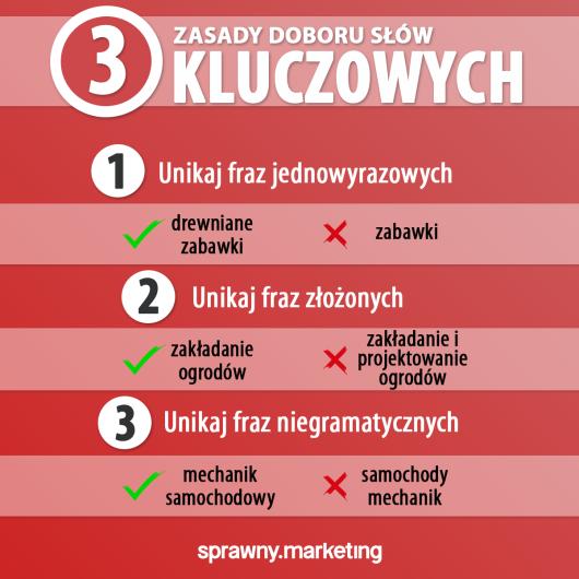 3-zasady-doboru-słów-kluczowych