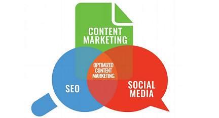 Optimized Content Marketing
