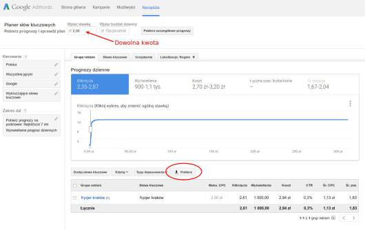 Dobór słów kluczowych za pomocą planera Google AdWords