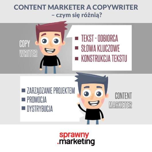 Czym się różnią copywriter i content marketer?