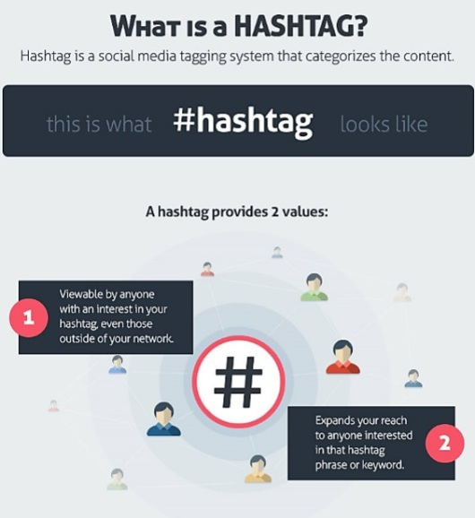 Jak używać hashtagów