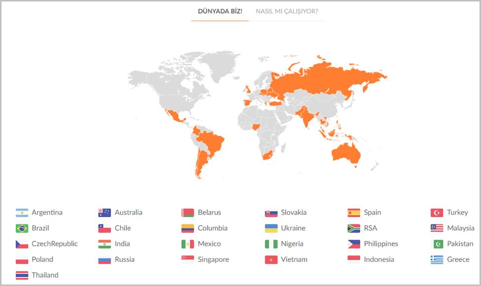 Wzrost widoczności domeny