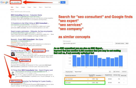 04_SEO-Consultant-SEO-Expert-Synonym