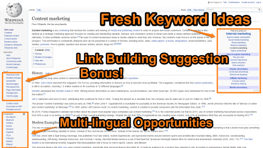 16_Wikipedia-Find-Keyword-Ideas