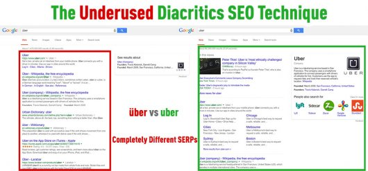 56_Underused-Diacritics-SEO-Technique-Uber-Example