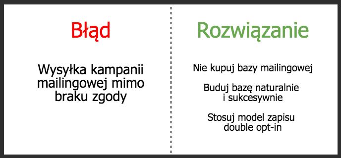 blad-1
