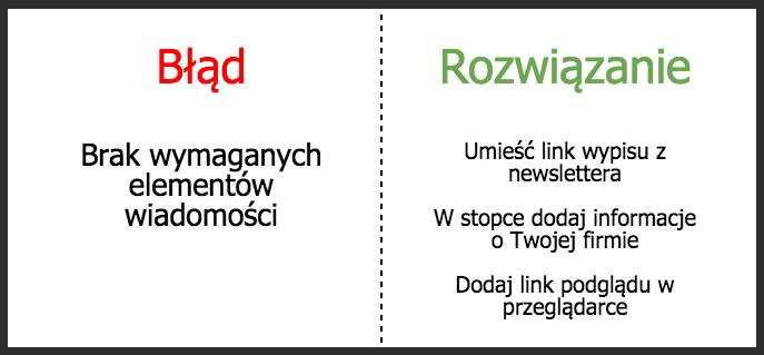 blad-2