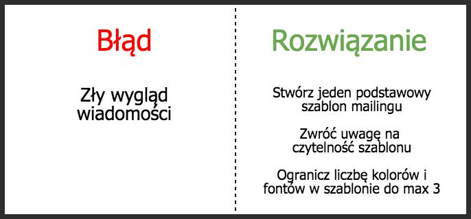 blad-7
