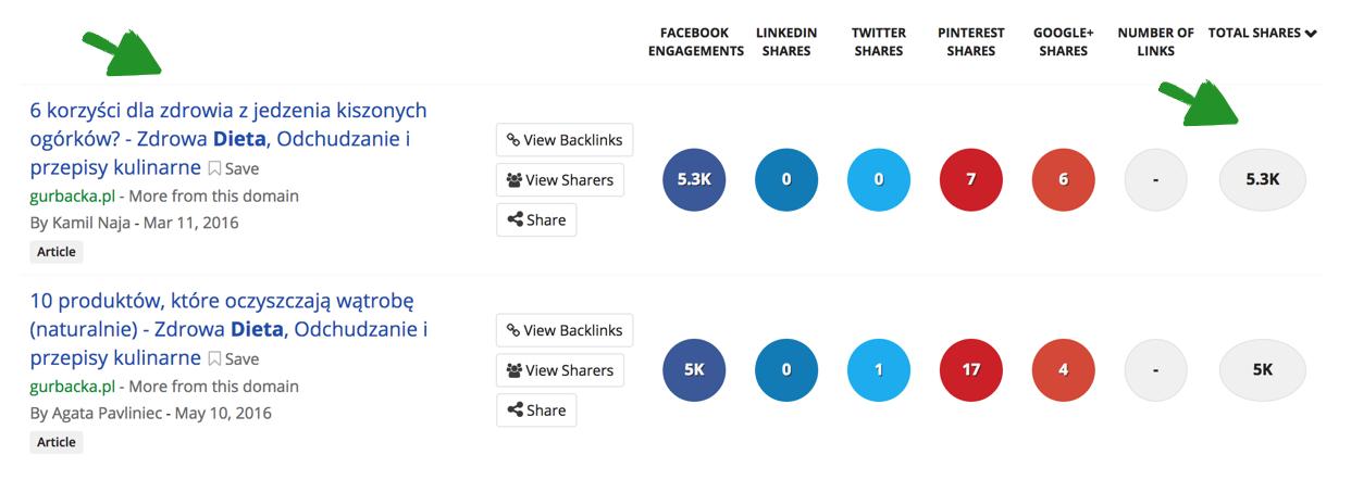 analiza-popularnosci-fraz-tematow-social-media