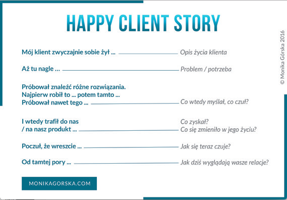 Happy Client Story