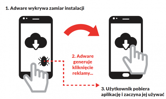 Aware wykrywa zamiar instalacji